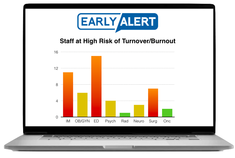 Early Alert: Hospital Real-Time Burnout Dashboard
